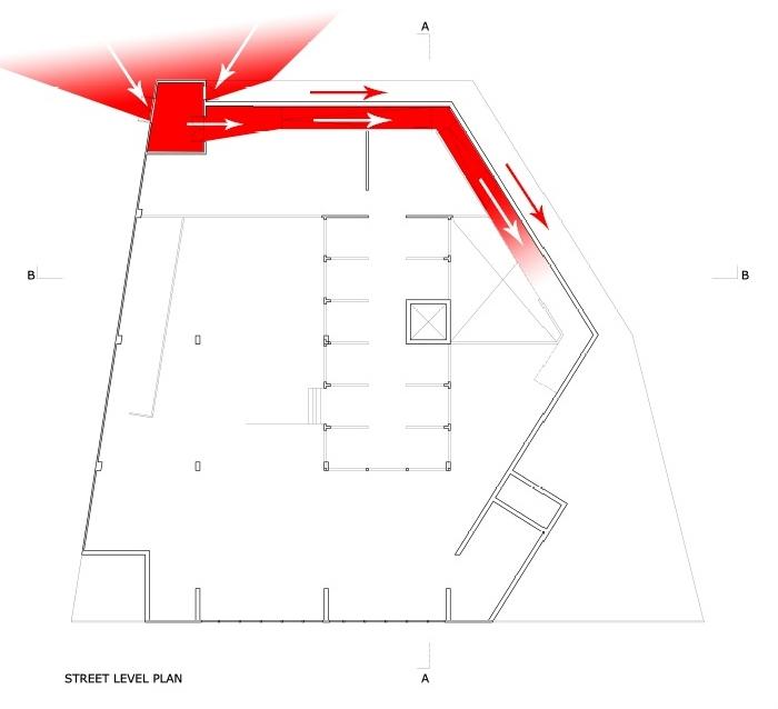 Circulation Diagram1