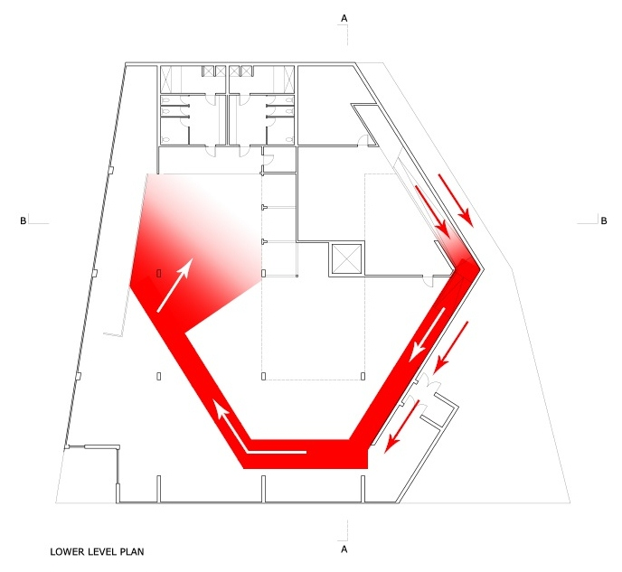 Circulation Diagram 2