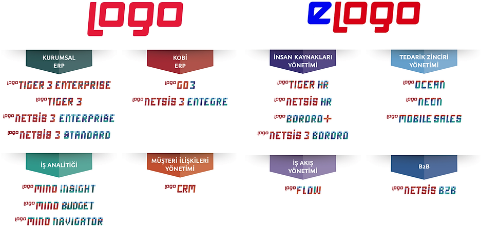 logo Yazilim.png