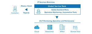 service_img1.jpg