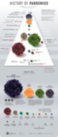 History-of-Pandemics-Deadliest.jpg