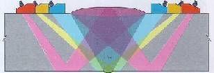 CHRON19-4-TOFD-Illustration2.jpg