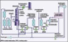 Chron27-2SMR_PlantDiagram.png