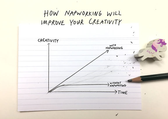 A diagram ( I totally did not made up by myself) to prove the point that napworking really improves your creativity. It's drawn on an indexcard, also contains a pencil and an unicorn eraser to make it appear more serious.