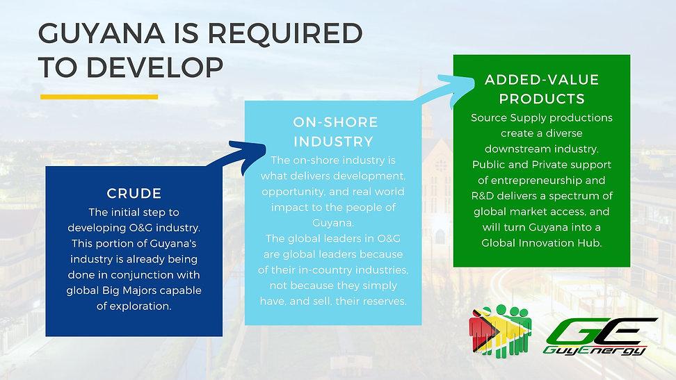 2Phoenix Development Corp - Guyana 2040.
