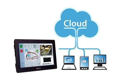 cloudgraphic3.PNG