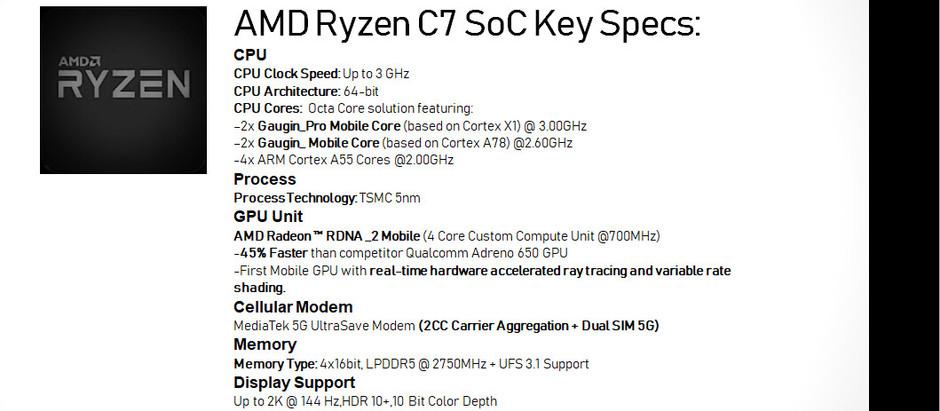 AMD To Enter Mobile Phone CPU/GPU Market?