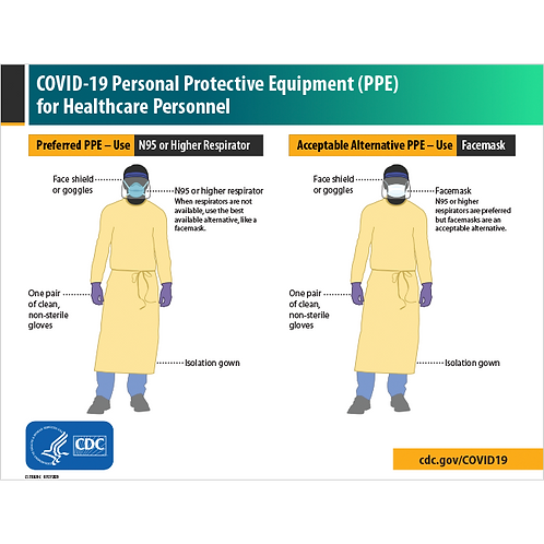 COVID-19 Personal Protective Equipment PPE - CDC Official Poster