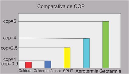 Cuadro comparativo COP.png