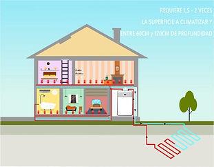 aerotermia y geotermia