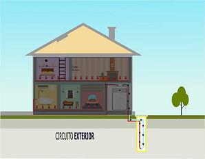 circuito exterior geotermia