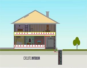 circuito-interior-geotermia