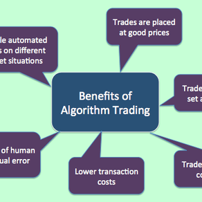 Why algorithmic trading is more efficient
