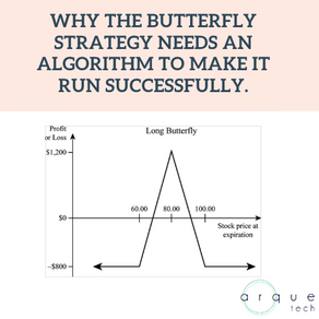 Would you rather switch to algorithmic trading?