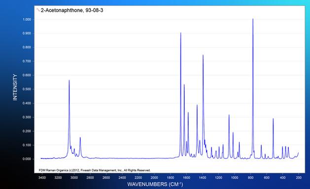 2-Acetonaphthone, 93-08-3.png