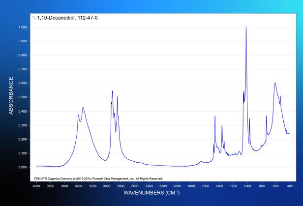 1,10-Decanediol, 112-47-0.png