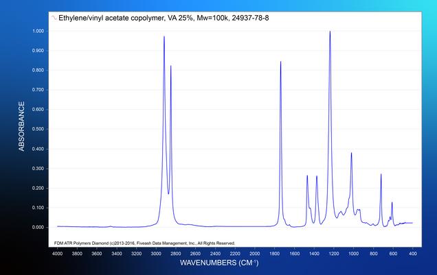 Ethylene_vinyl acetate copolymer_VA 25_Mw_100k_24937-78-8.png