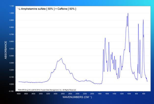 L-Amphetamine sulfate [ 50% ] + Caffeine [ 50% ].png