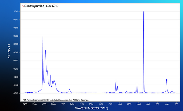 Dimethylamine, 506-59-2.png