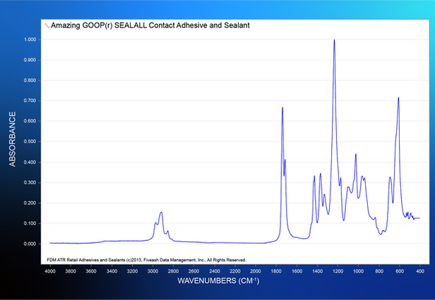 Amazing GOOP(r) SEALALL Contact Adhesive and Sealant.png