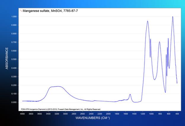 Manganese sulfate, MnSO4, 7785-87-7.png