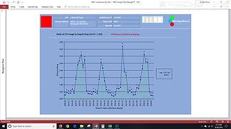 Natural Gas Efficiency Chart