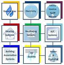 The Energy Matrix.png