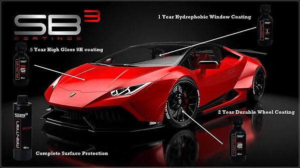 sb3 protection