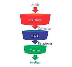 estrategia-de-captacao-de-pacientes.jpg