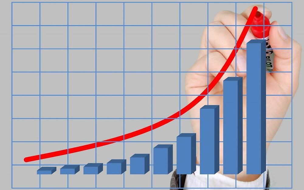 Marketing Digital Para Dentistas - Investimentos e Retorno