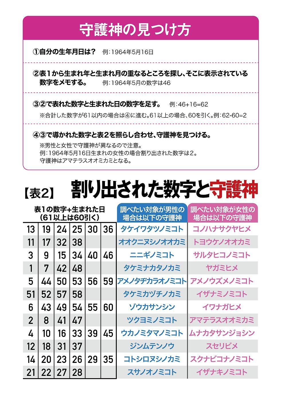 守護神鑑定2-2.png