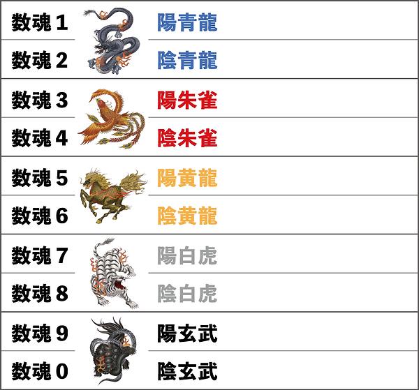 守護獣-07表2.png