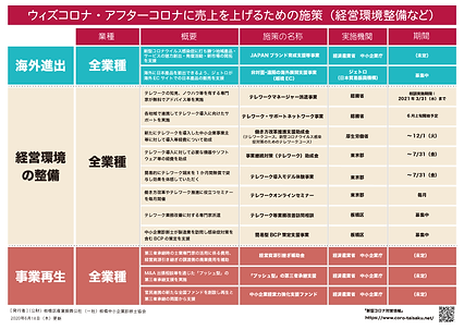 200624_itabashi_policy_for_covid-19_ページ_
