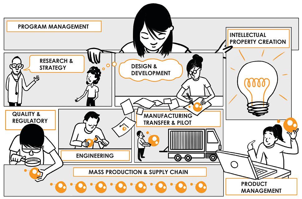 Our Process Story V5.jpg