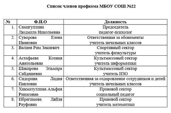 список профкома.jpg