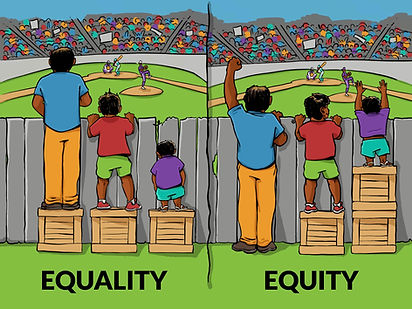 Illustration of Equality vs. Equity by Artist Angus Macguire for the Interaction Institute of Social Change. On the left, three people of differnt heights (tall, medium, and short) are standing at a fence, attempting to watch a baseball game. They are all standing on boxes of the same height. The tall and medium height individuals are able to see the game. The short individual cannot. On the right: The same three individuals are shown. This time, the shortest individual is given an extra box to stand on so that they may also see the baseball game.