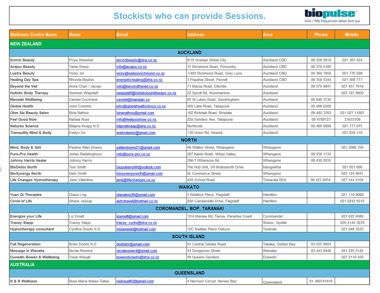 Stockists who can provide Sessions.png