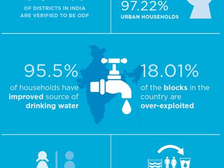 SDG 6 in India