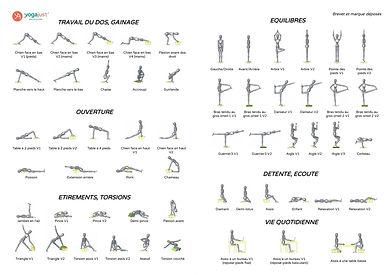 Yogajust - tableau postures -comp.jpeg