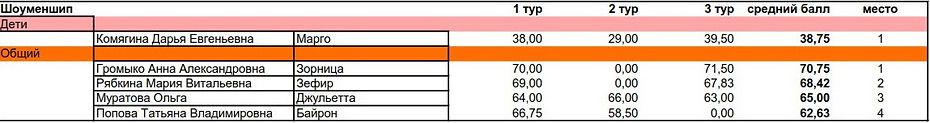 table3_3turov_2020.jpg