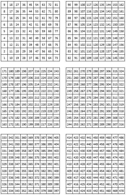 Gann 6 Squares of Nine.JPG