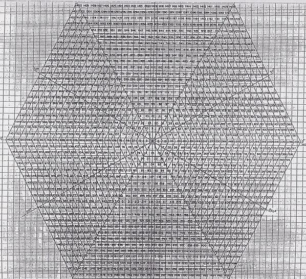 Gann Hexgaon Chart.jpg