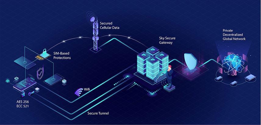 Security-Diagram.jpg
