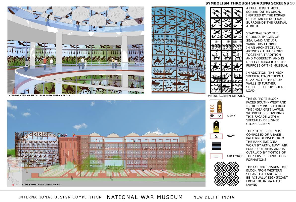 WAR MUSEUM | UAW