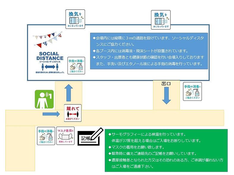 感染防止対策MAP.jpg