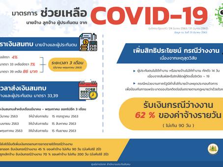 HR : มาตราการช่วยเหลือของ สปส COVID 19