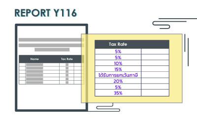 รู้อัตราภาษีส่วนบุคคลที่พนักงานจ่ายทั้งองค์กรมีประโยชน์อย่างไร