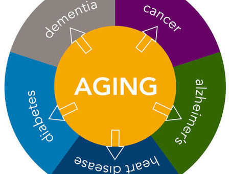 Age and pre-existing conditions increase risk of stroke among COVID-19 patients.