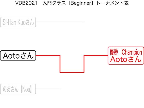 入門クラス (1).png