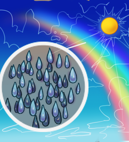 Reflections and Refractions: The Science Behind How Light Changes